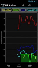 Wi-Fi Analyzer Tool for Android Smartphones   Techwork.dk: http://www.techwork.dk/tools/wi-fi-analyzer-tool-for-android-smartphones